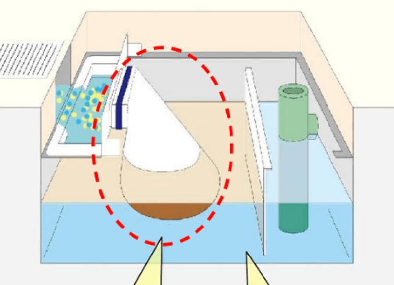 グリス吸着用資材を槽内に投入して撹拌後、回収して廃棄